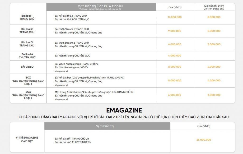 Bảng giá quảng cáo bài PR báo CafeBiz 2020